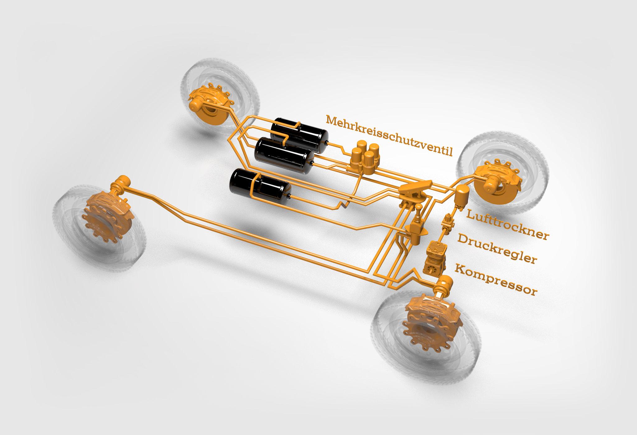 Technische Illustration LKW Bremse